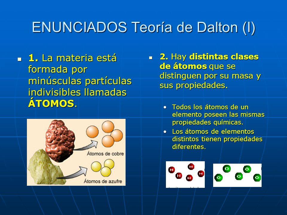 ENUNCIADOS Teoría de Dalton (I)