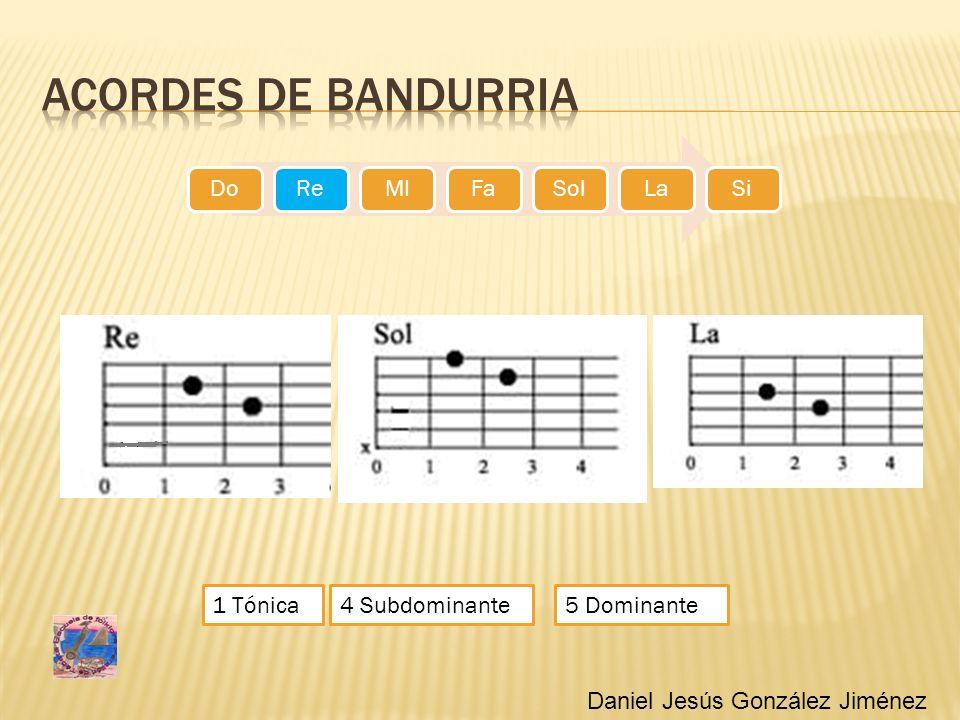 Acordes de bandurria 1 Tónica 4 Subdominante 5 Dominante