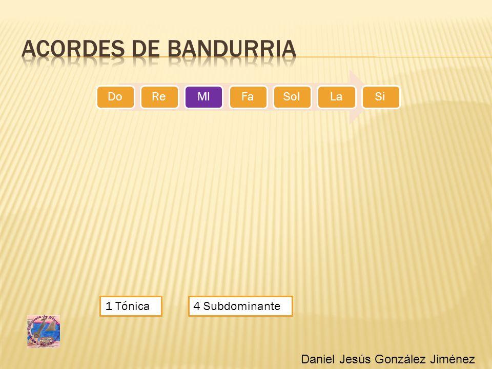 Acordes de bandurria 1 Tónica 4 Subdominante