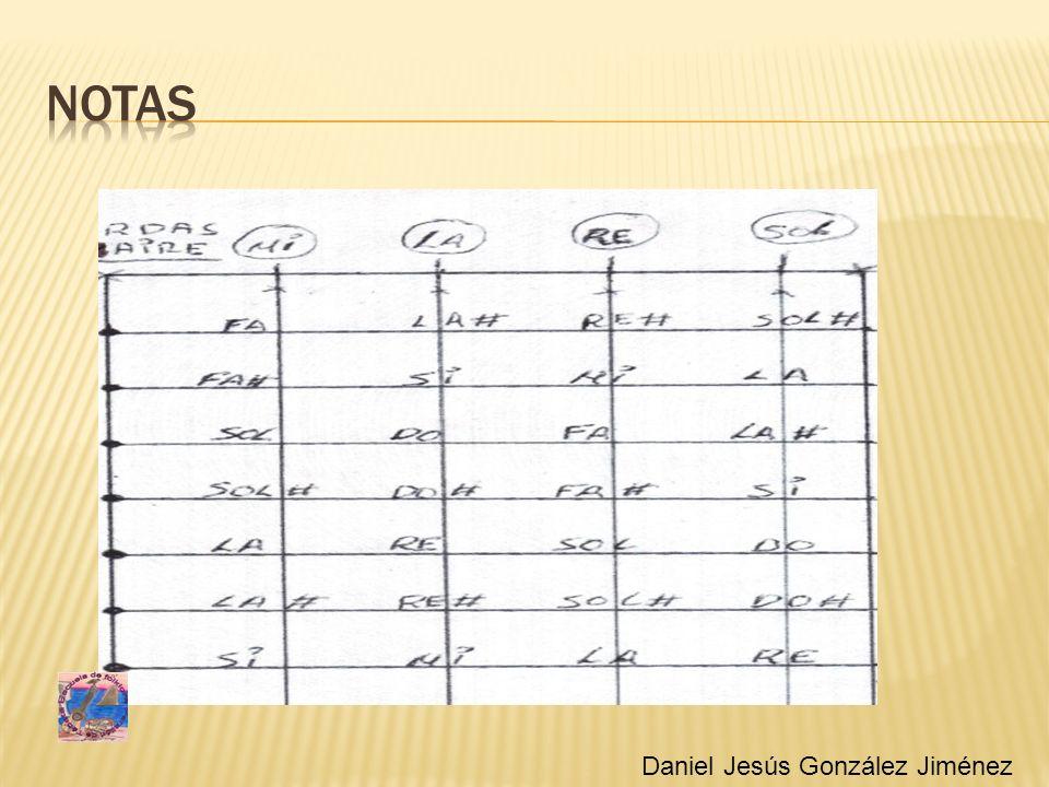 Notas Daniel Jesús González Jiménez
