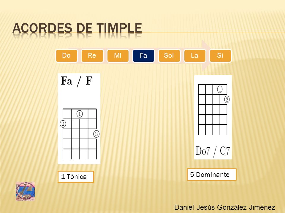 Acordes de timple 5 Dominante 1 Tónica Daniel Jesús González Jiménez