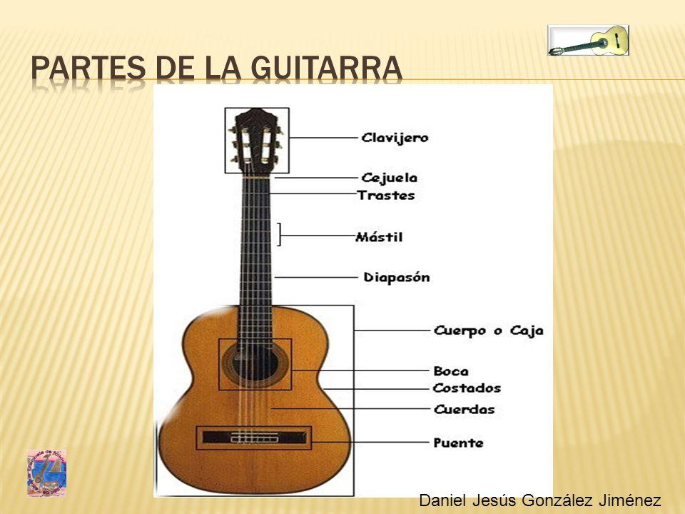 Partes de la guitarra Daniel Jesús González Jiménez