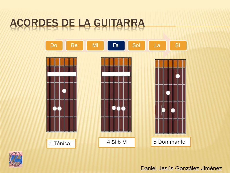 Acordes de la guitarra 4 Si b M 5 Dominante 1 Tónica