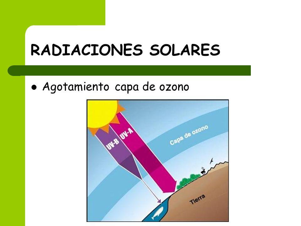 RADIACIONES SOLARES Agotamiento capa de ozono
