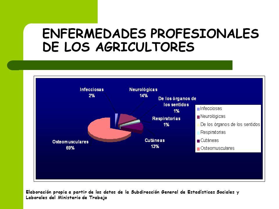 ENFERMEDADES PROFESIONALES DE LOS AGRICULTORES
