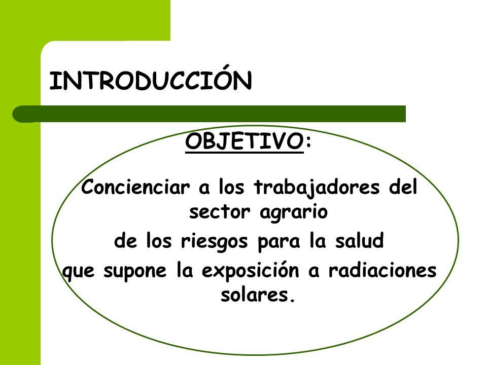 INTRODUCCIÓN OBJETIVO: