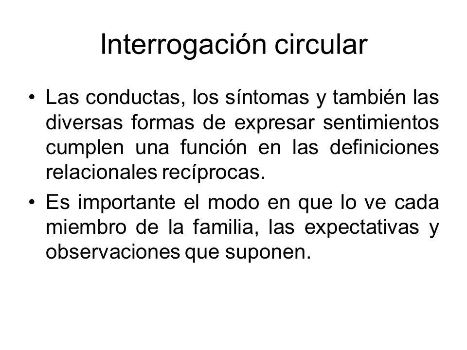 Interrogación circular