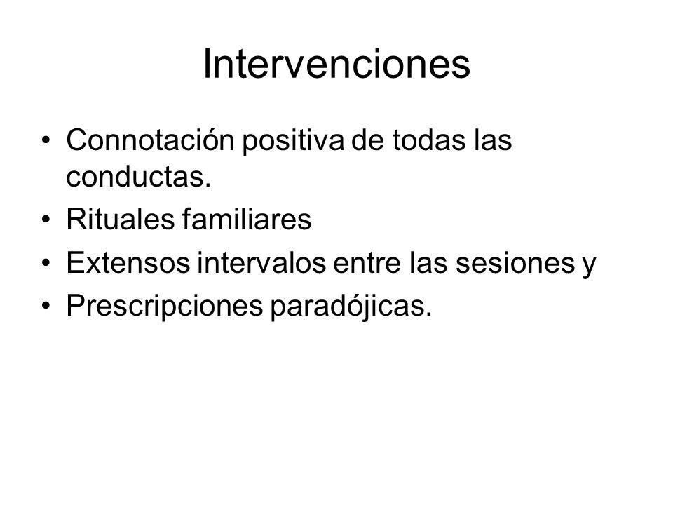 Intervenciones Connotación positiva de todas las conductas.