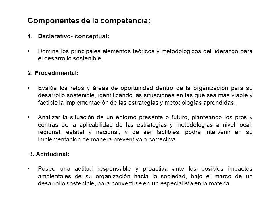 Componentes de la competencia: