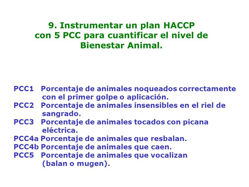 9. Instrumentar un plan HACCP