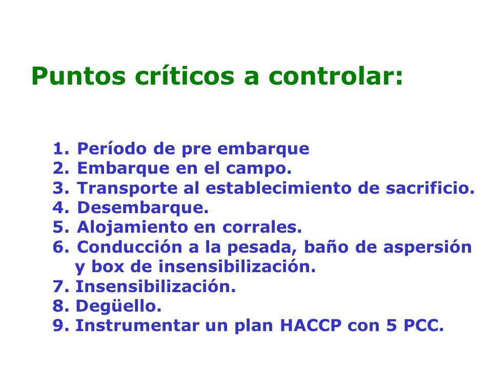 Puntos críticos a controlar: