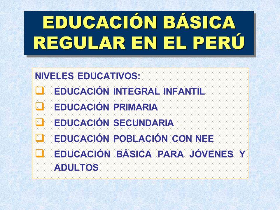 EDUCACIÓN BÁSICA REGULAR EN EL PERÚ