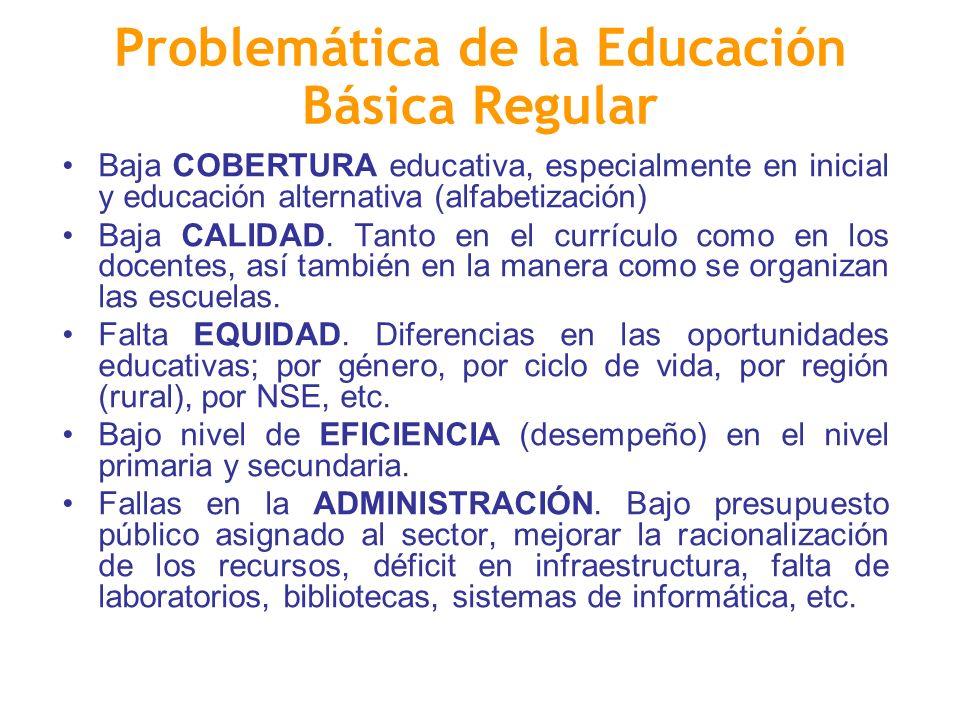 Problemática de la Educación Básica Regular