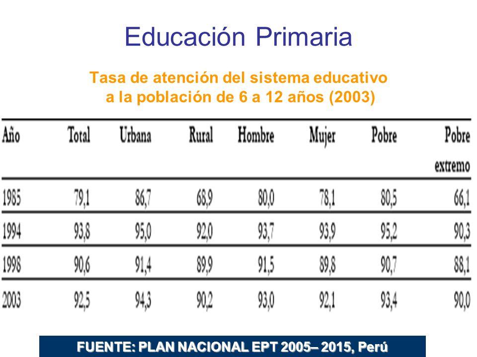 FUENTE: PLAN NACIONAL EPT 2005– 2015, Perú