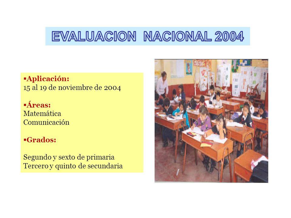 EVALUACION NACIONAL 2004 Aplicación: 15 al 19 de noviembre de 2004
