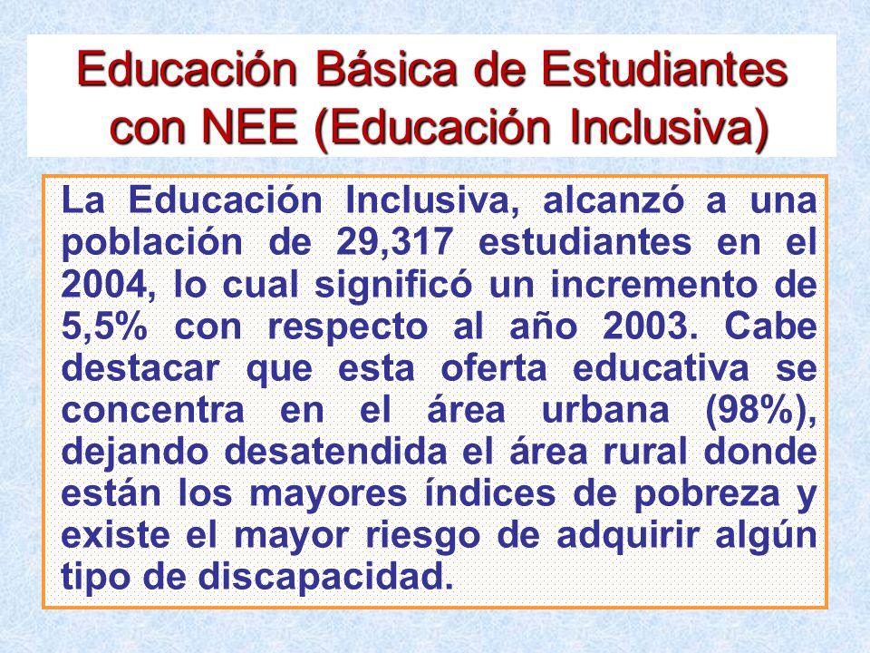Educación Básica de Estudiantes con NEE (Educación Inclusiva)