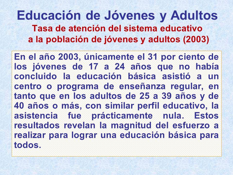 Educación de Jóvenes y Adultos Tasa de atención del sistema educativo a la población de jóvenes y adultos (2003)