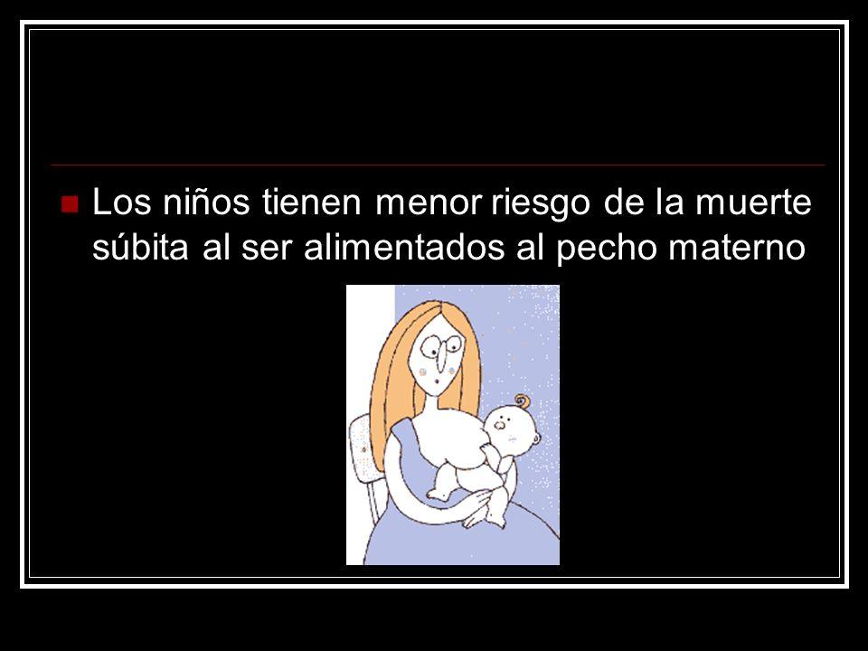 Los niños tienen menor riesgo de la muerte súbita al ser alimentados al pecho materno