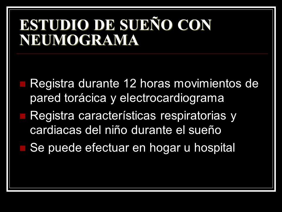 ESTUDIO DE SUEÑO CON NEUMOGRAMA