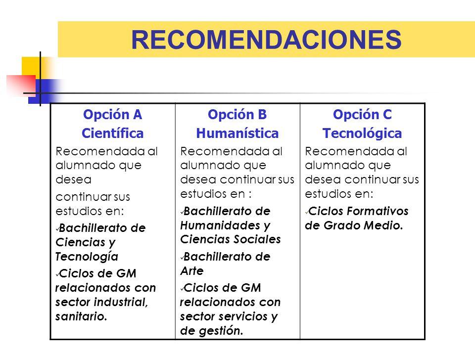 RECOMENDACIONES Opción A Científica Opción B Humanística Opción C