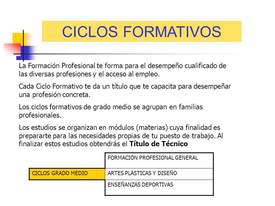 CICLOS FORMATIVOS La Formación Profesional te forma para el desempeño cualificado de las diversas profesiones y el acceso al empleo.