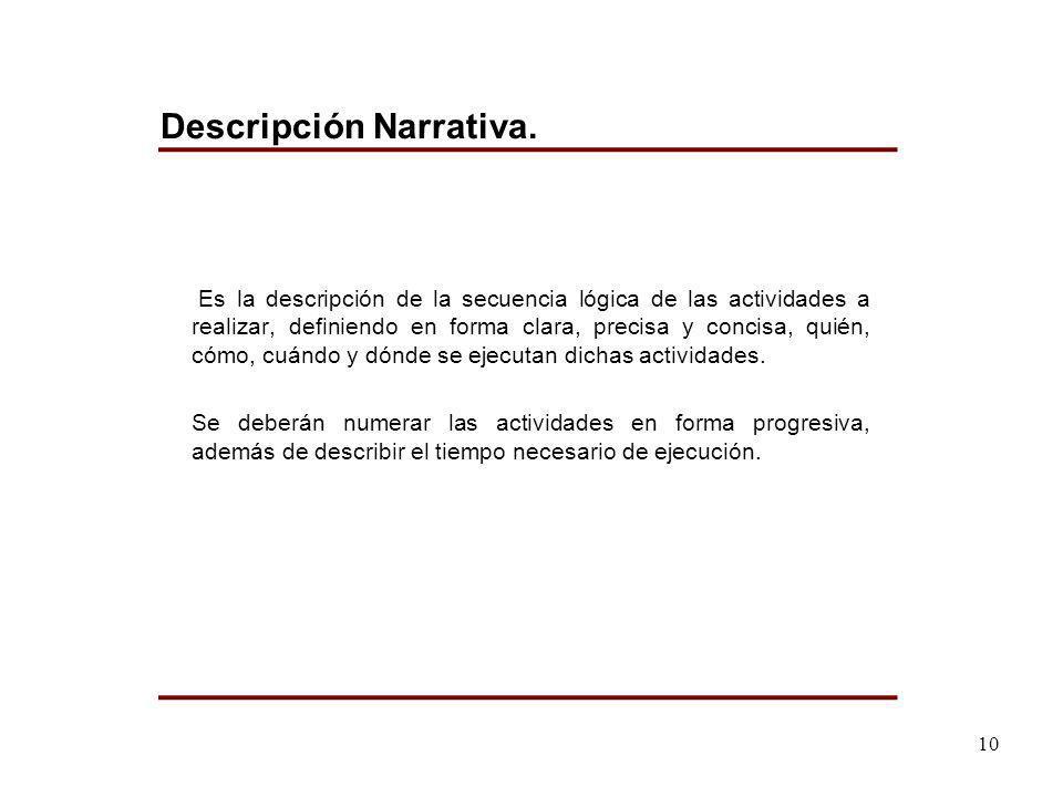 Descripción Narrativa.