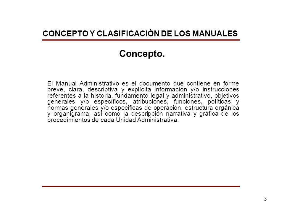 CONCEPTO Y CLASIFICACIÓN DE LOS MANUALES