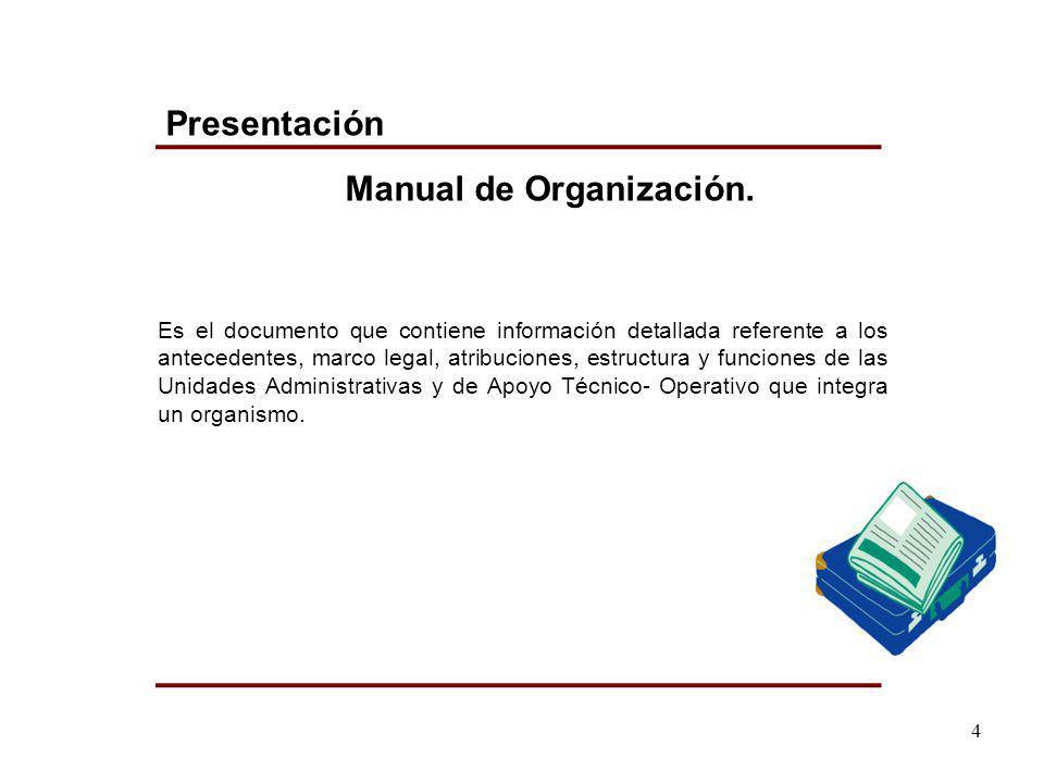 Manual de Organización.