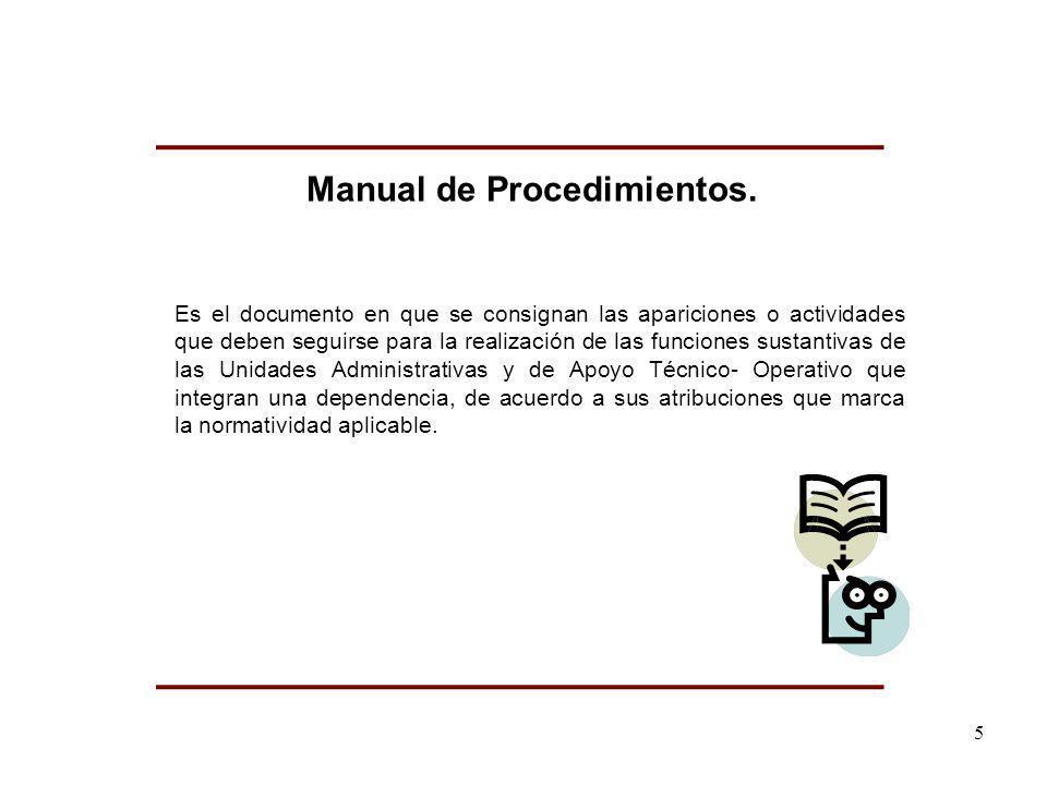 Manual de Procedimientos.