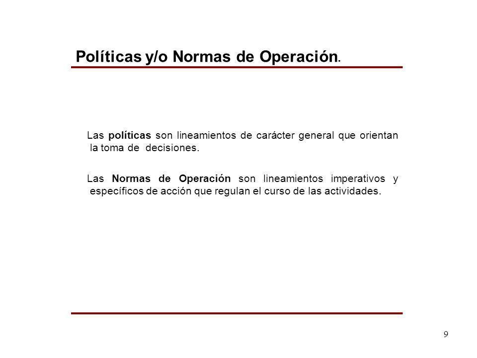 Políticas y/o Normas de Operación.