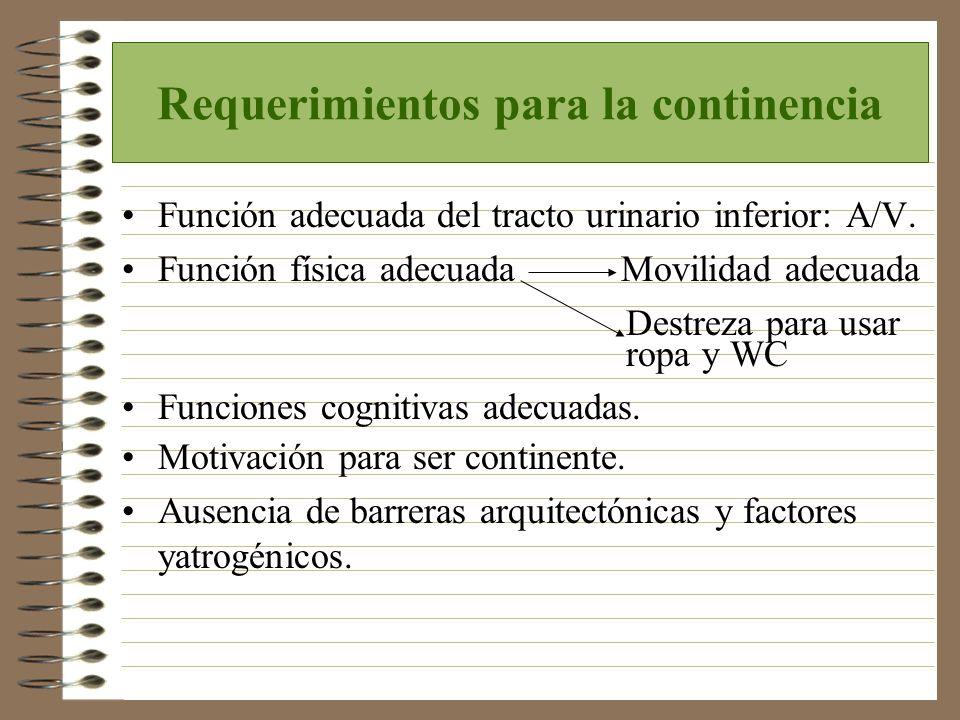 Requerimientos para la continencia
