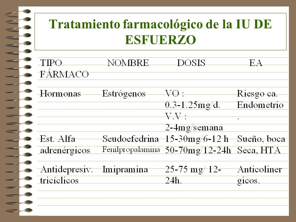 Tratamiento farmacológico de la IU DE ESFUERZO