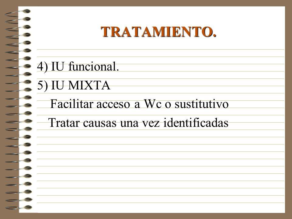 TRATAMIENTO. 4) IU funcional. 5) IU MIXTA