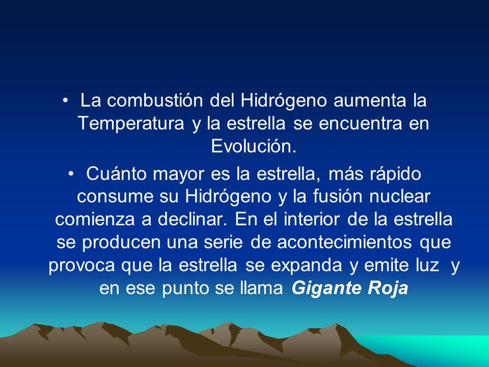La combustión del Hidrógeno aumenta la Temperatura y la estrella se encuentra en Evolución.
