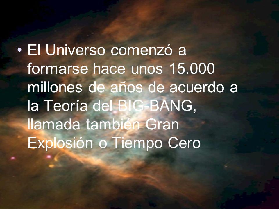El Universo comenzó a formarse hace unos 15