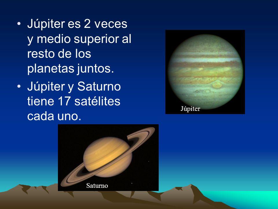 Júpiter es 2 veces y medio superior al resto de los planetas juntos.