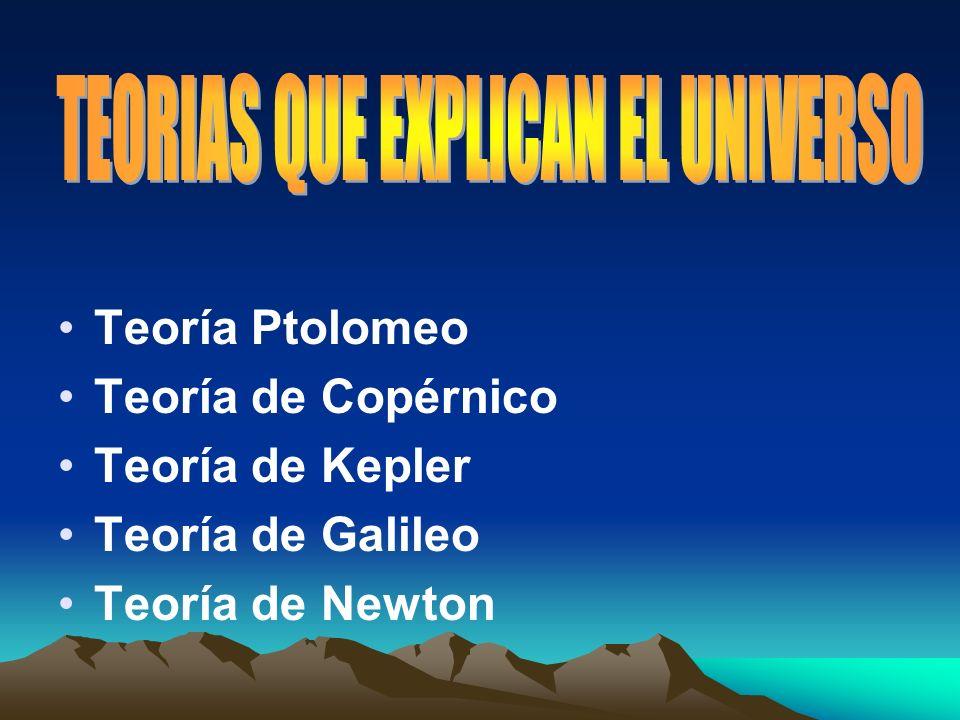 TEORIAS QUE EXPLICAN EL UNIVERSO