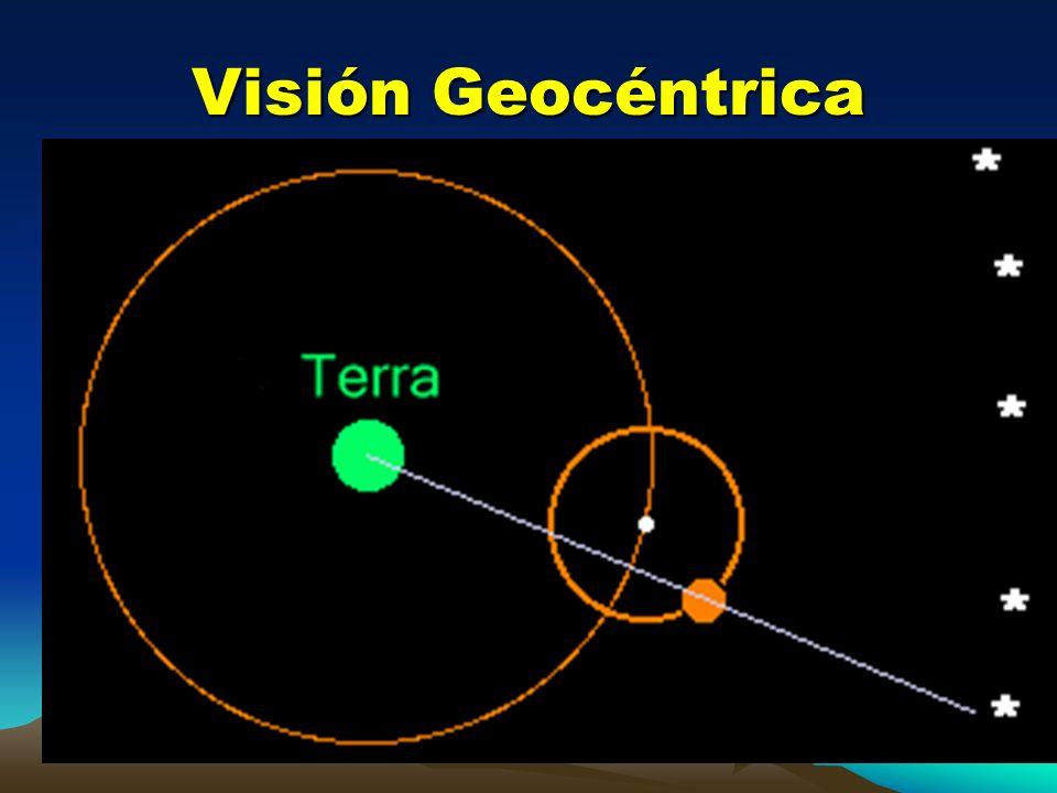Visión Geocéntrica