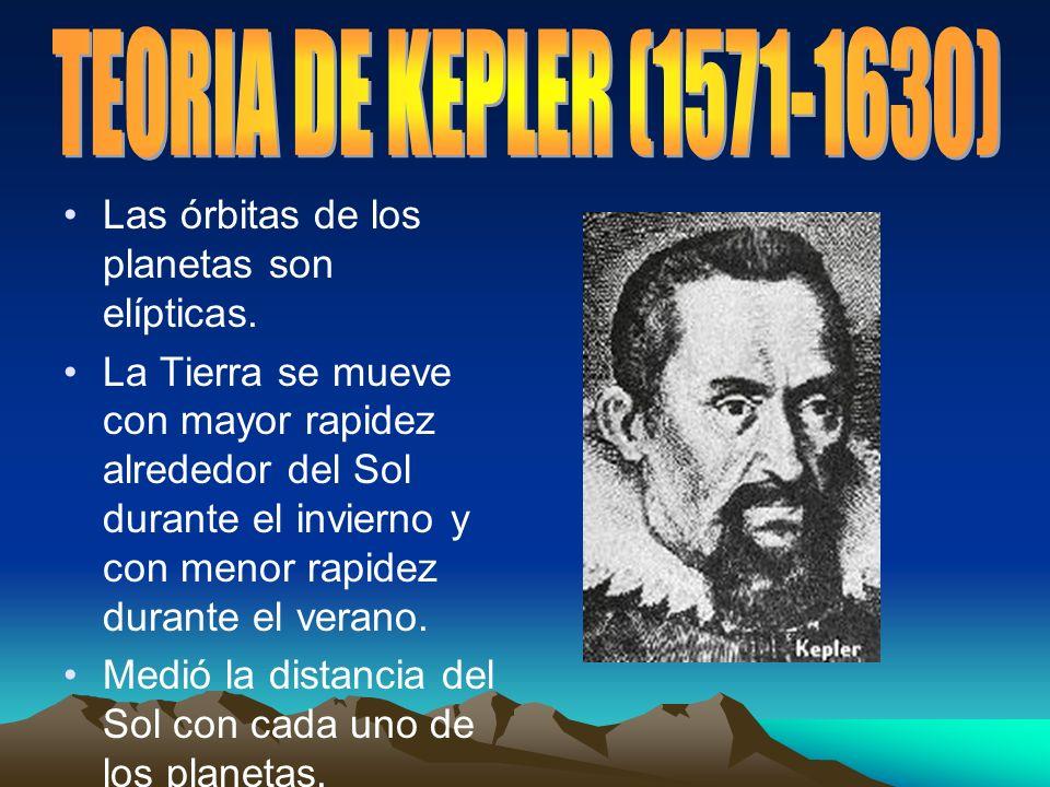 TEORIA DE KEPLER (1571-1630) Las órbitas de los planetas son elípticas.