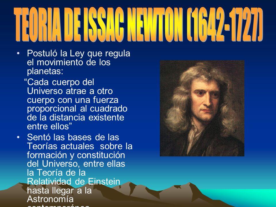 TEORIA DE ISSAC NEWTON (1642-1727)