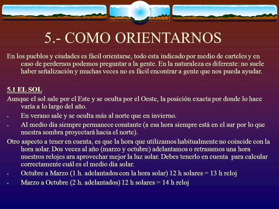 5.- COMO ORIENTARNOS