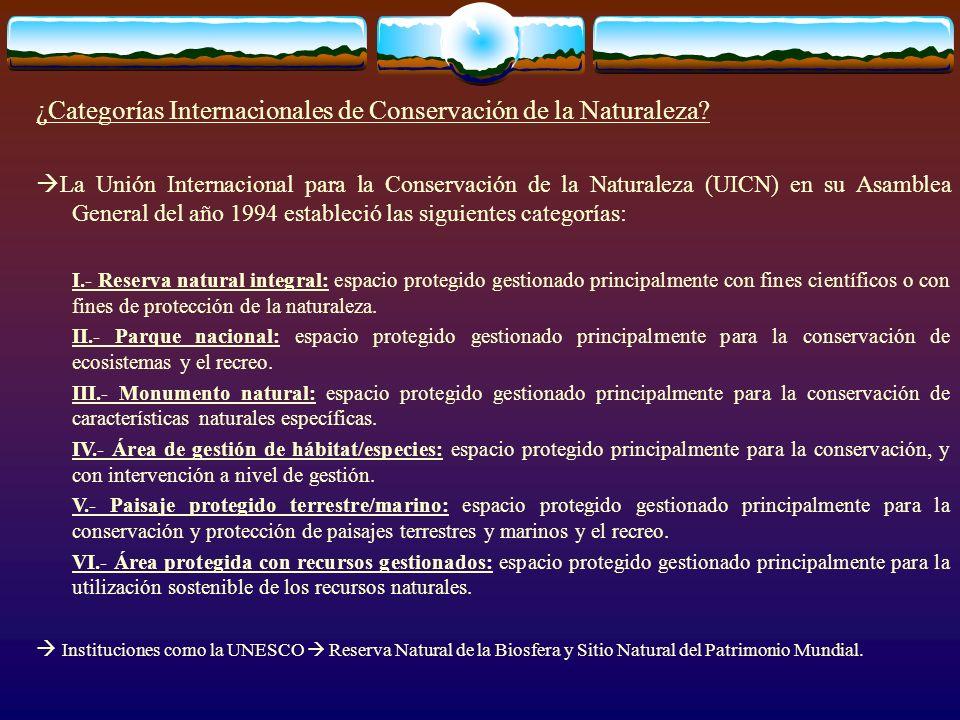 ¿Categorías Internacionales de Conservación de la Naturaleza