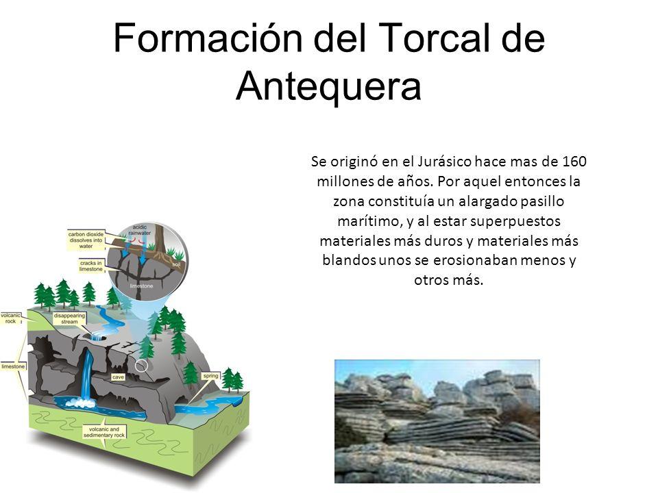 Formación del Torcal de Antequera