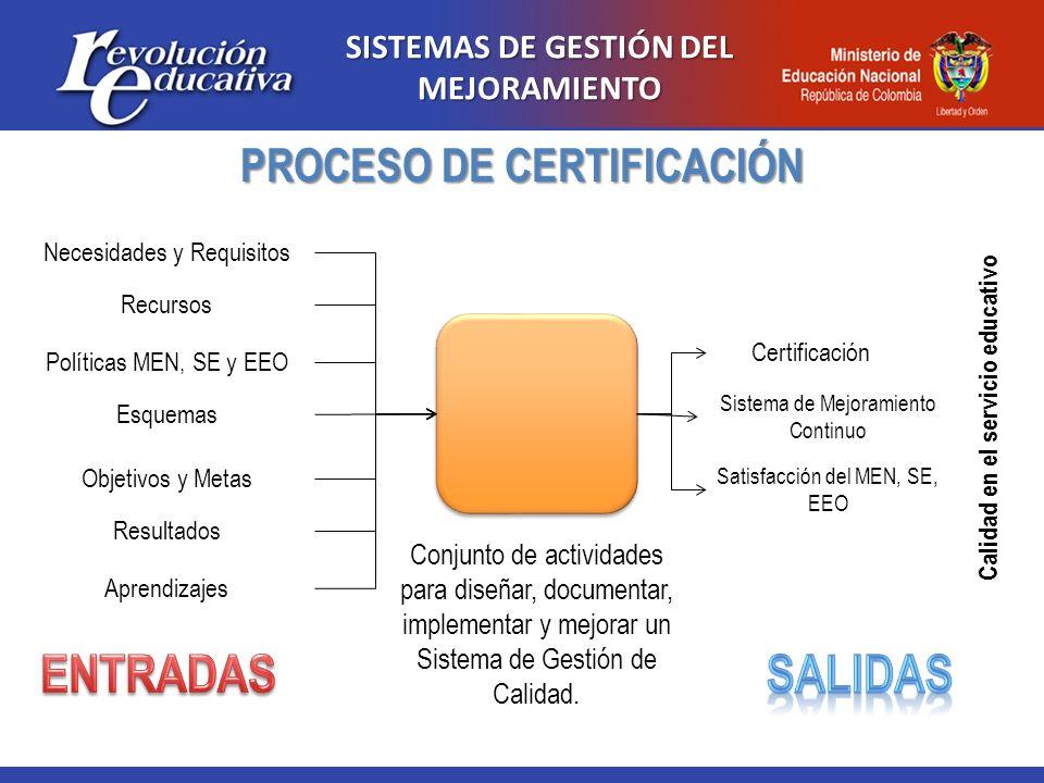 ENTRADAS SALIDAS PROCESO DE CERTIFICACIÓN