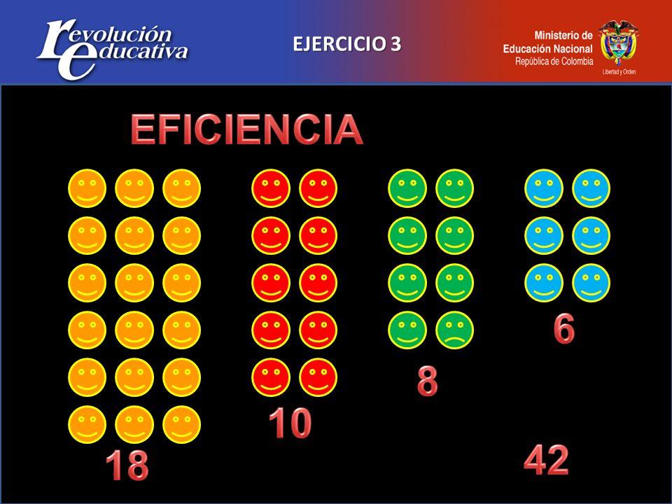 EJERCICIO 3 EFICIENCIA 6 8 10 42 18 21