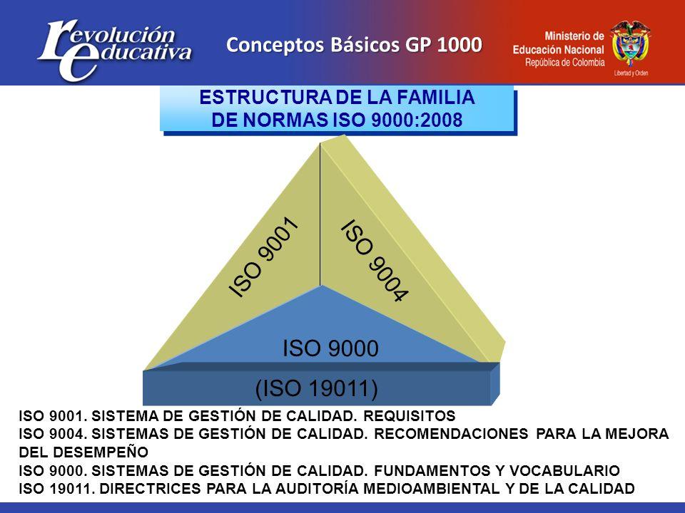 ESTRUCTURA DE LA FAMILIA