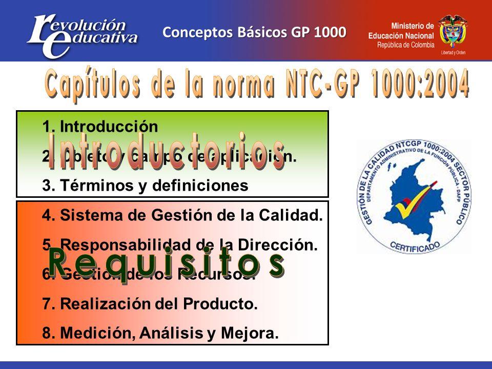 Capítulos de la norma NTC-GP 1000:2004