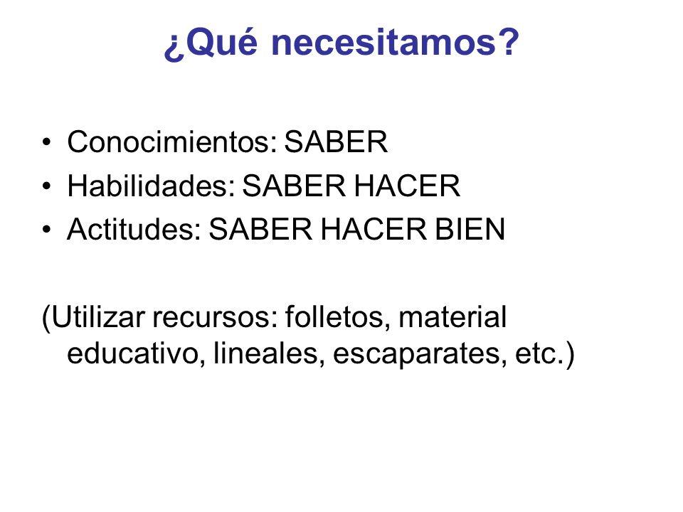 ¿Qué necesitamos Conocimientos: SABER Habilidades: SABER HACER