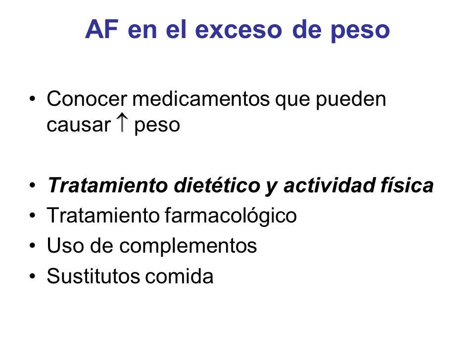 AF en el exceso de peso Conocer medicamentos que pueden causar  peso
