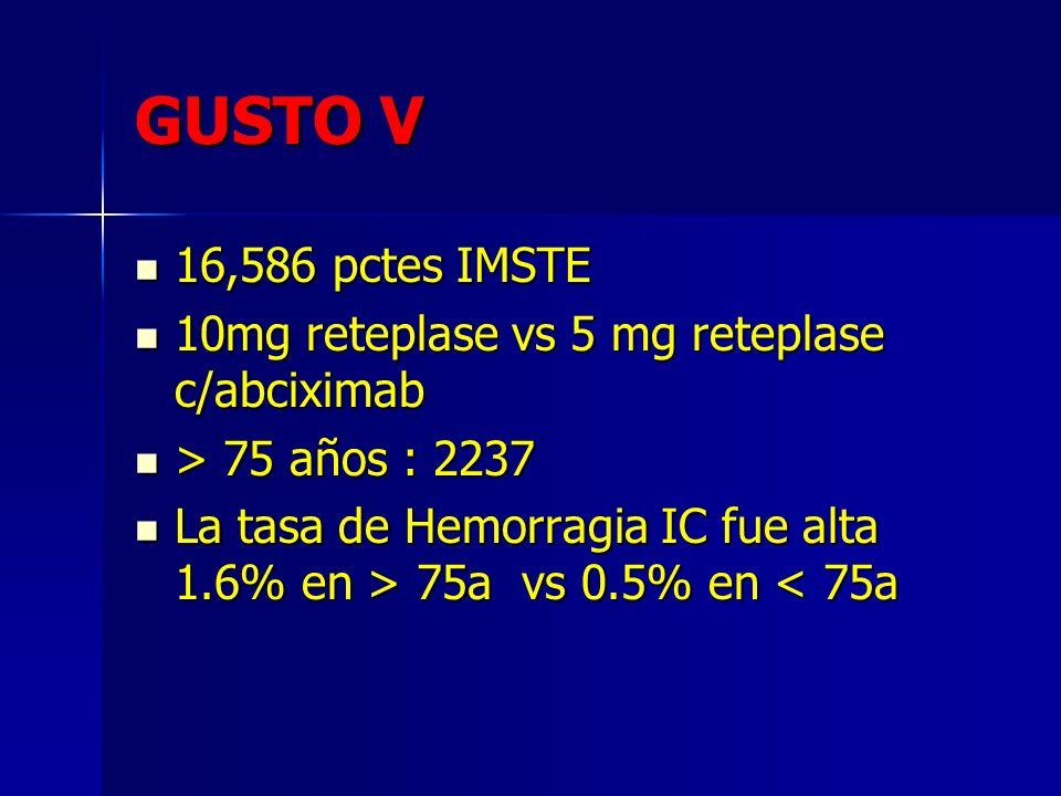 GUSTO V 16,586 pctes IMSTE. 10mg reteplase vs 5 mg reteplase c/abciximab. > 75 años : 2237.